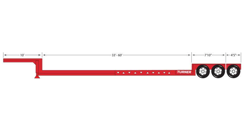 13 Axle Perimeter Frame Expando Deck | Guy M  Turner, Inc